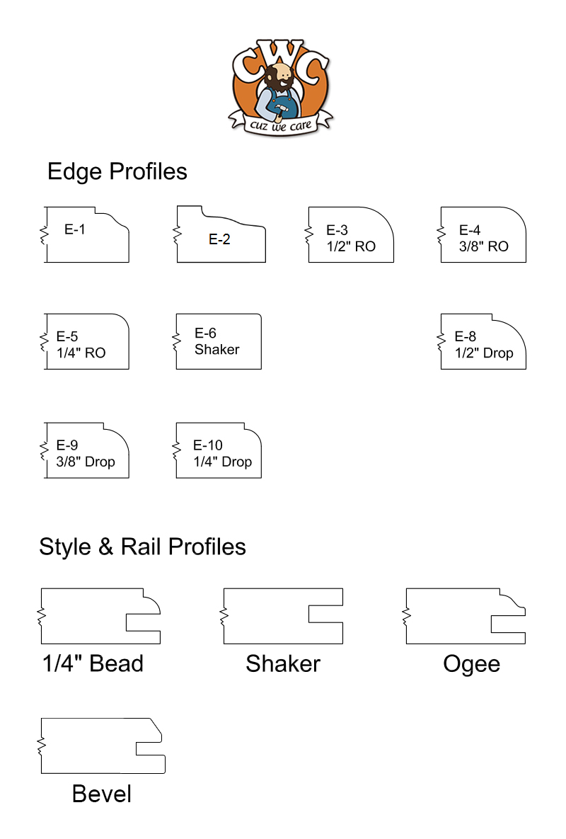 edge, style, and rail profiles